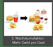 3.Restaurantmarketing Wachstumsfaktor