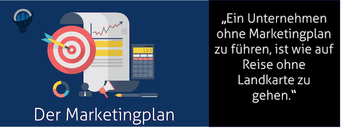 Restaurant Marketingplan
