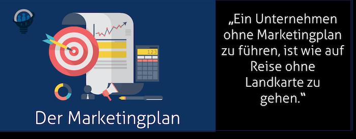 Restaurant Marketingplan
